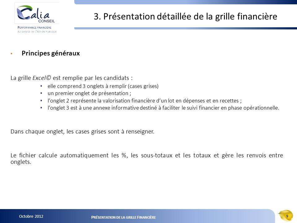 Octobre 2012 9 P RÉSENTATION DE LA GRILLE F INANCIÈRE 3. Présentation détaillée de la grille financière Principes généraux La grille Excel© est rempli