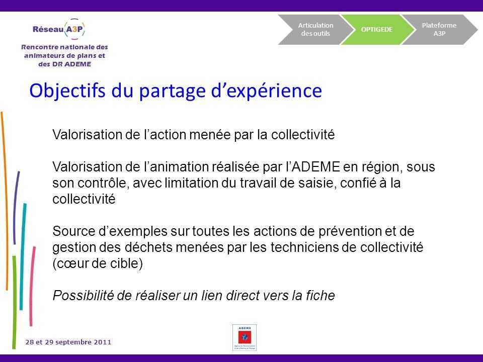 Rencontre nationale des animateurs de plans et des DR ADEME 28 et 29 septembre 2011 Objectifs du partage dexpérience Valorisation de laction menée par