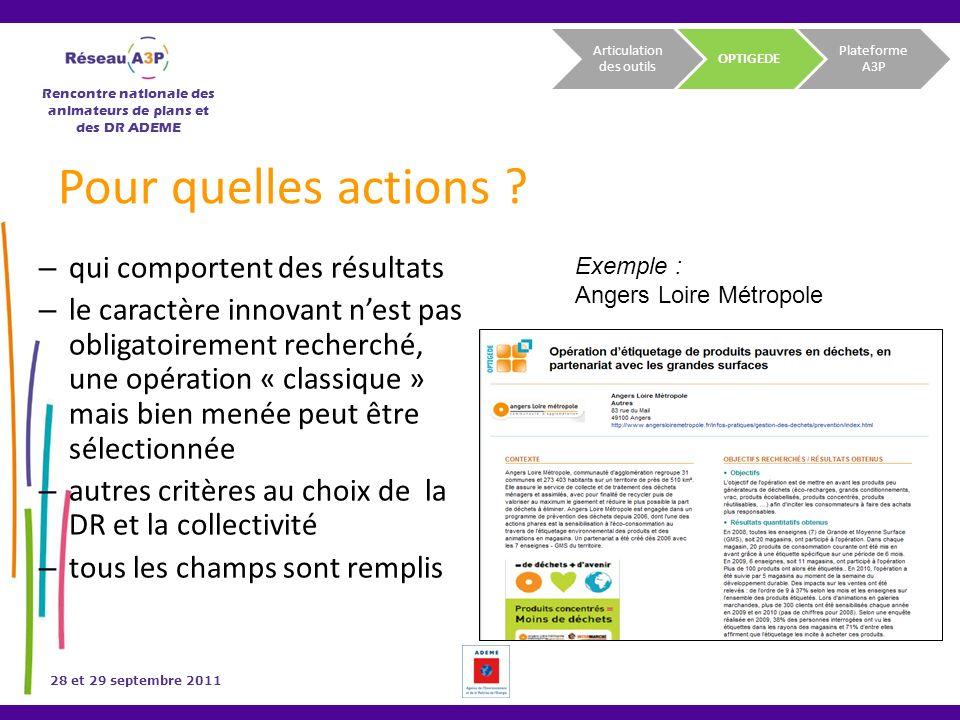Rencontre nationale des animateurs de plans et des DR ADEME 28 et 29 septembre 2011 Pour quelles actions ? – qui comportent des résultats – le caractè