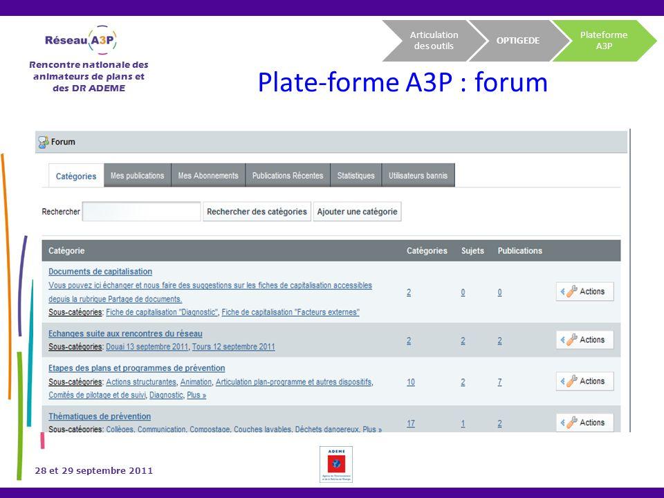 Rencontre nationale des animateurs de plans et des DR ADEME 28 et 29 septembre 2011 Plate-forme A3P : forum OPTIGEDE Plateforme A3P Articulation des o