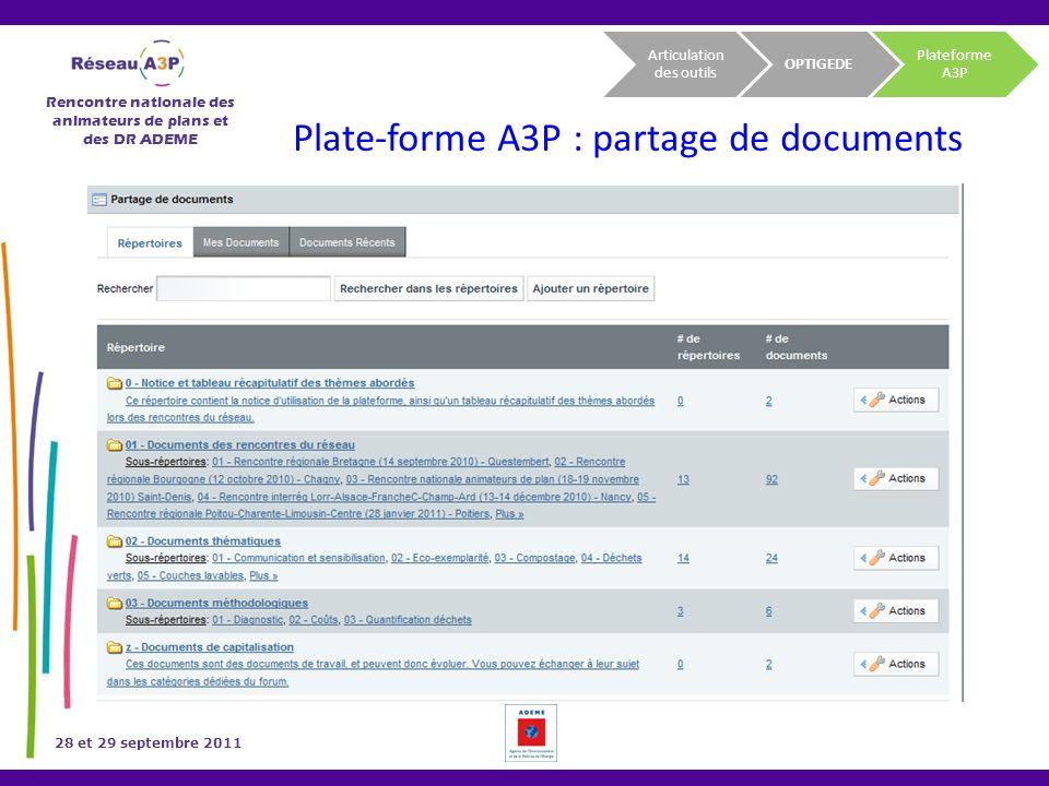 Rencontre nationale des animateurs de plans et des DR ADEME 28 et 29 septembre 2011 Tableau récapitulatif des thèmes abordés OPTIGEDE Plateforme A3P Articulation des outils