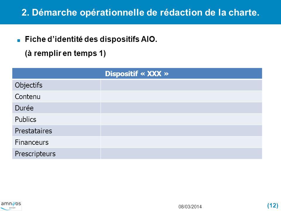 2. Démarche opérationnelle de rédaction de la charte. Fiche didentité des dispositifs AIO. (à remplir en temps 1) 08/03/2014 (12) Dispositif « XXX » O