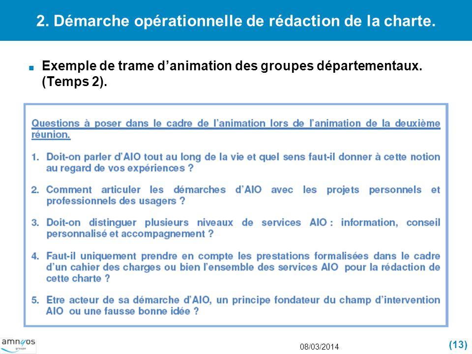 2. Démarche opérationnelle de rédaction de la charte. Exemple de trame danimation des groupes départementaux. (Temps 2). 08/03/2014 (13)