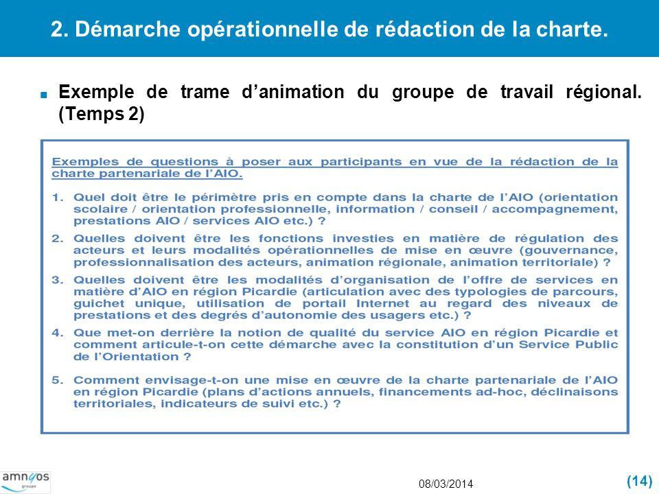 2. Démarche opérationnelle de rédaction de la charte. Exemple de trame danimation du groupe de travail régional. (Temps 2) 08/03/2014 (14)