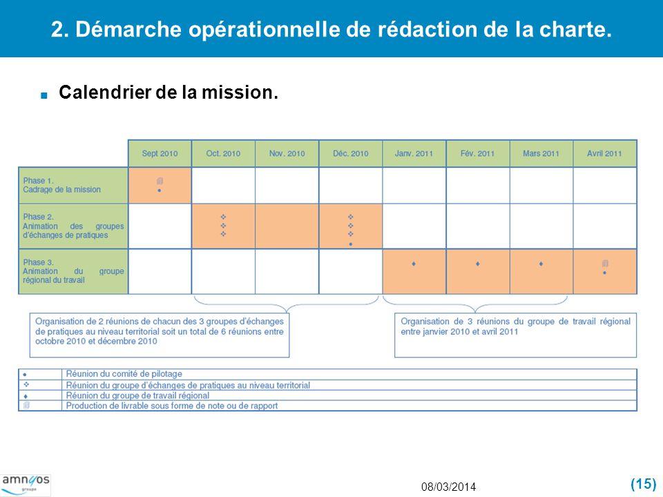 2. Démarche opérationnelle de rédaction de la charte. Calendrier de la mission. 08/03/2014 (15)