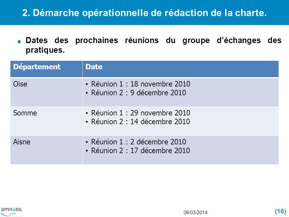 2. Démarche opérationnelle de rédaction de la charte. Dates des prochaines réunions du groupe déchanges des pratiques. 08/03/2014 (16) DépartementDate