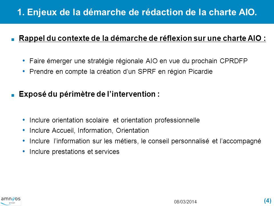 1. Enjeux de la démarche de rédaction de la charte AIO. Rappel du contexte de la démarche de réflexion sur une charte AIO : Faire émerger une stratégi