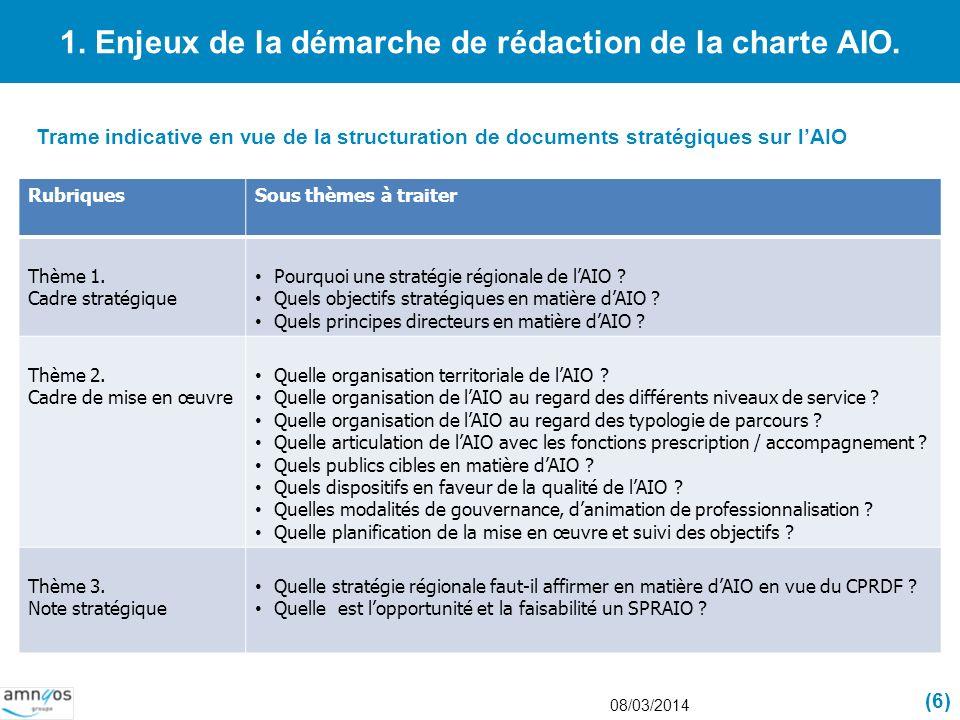 1. Enjeux de la démarche de rédaction de la charte AIO. 08/03/2014 (6) RubriquesSous thèmes à traiter Thème 1. Cadre stratégique Pourquoi une stratégi