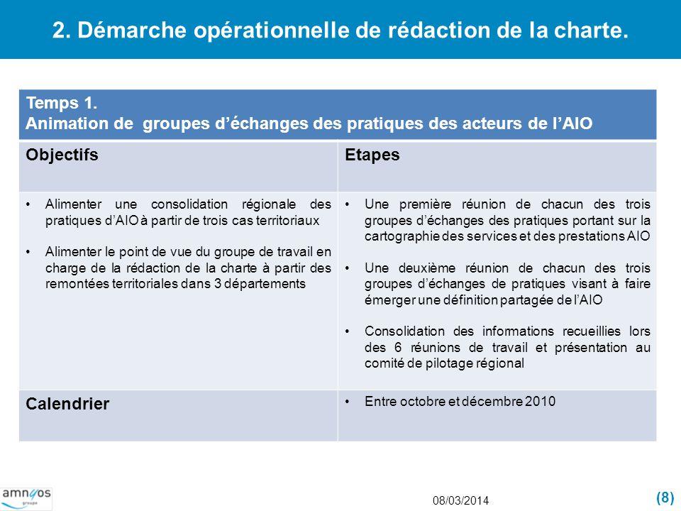 2. Démarche opérationnelle de rédaction de la charte. 08/03/2014 (8) Temps 1. Animation de groupes déchanges des pratiques des acteurs de lAIO Objecti