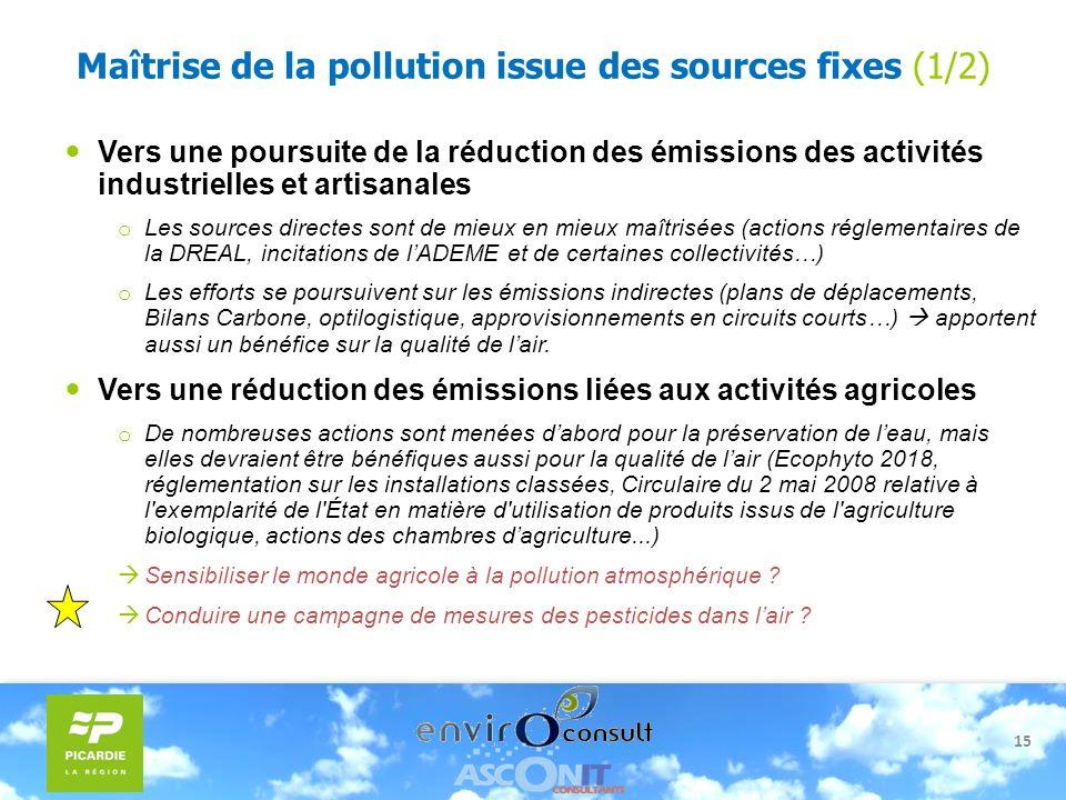 15 Maîtrise de la pollution issue des sources fixes (1/2) Vers une poursuite de la réduction des émissions des activités industrielles et artisanales