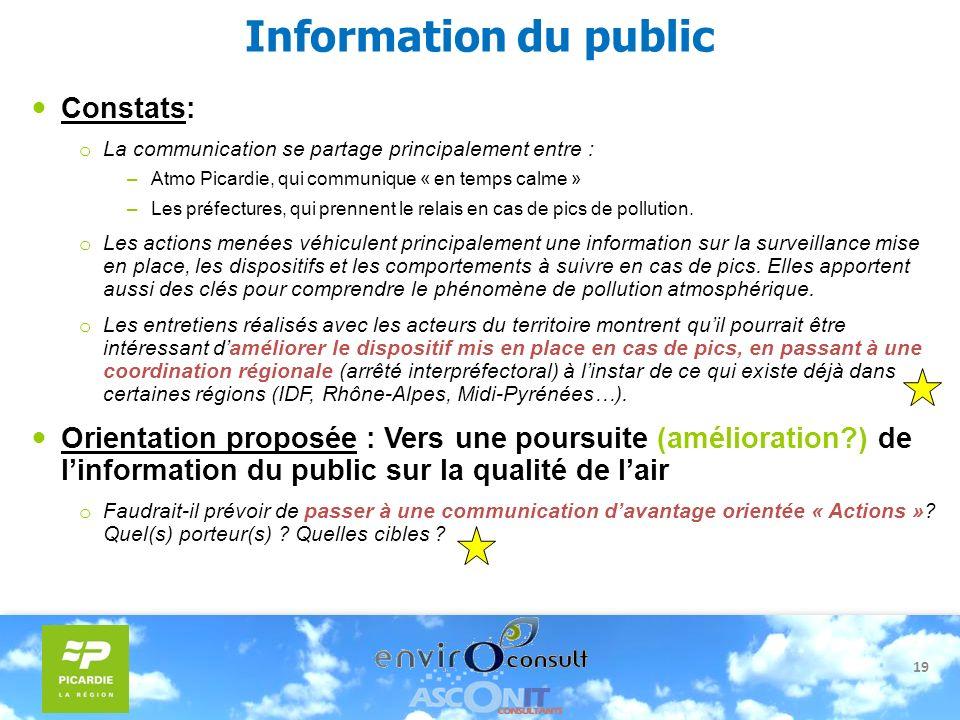 19 Information du public Constats: o La communication se partage principalement entre : –Atmo Picardie, qui communique « en temps calme » –Les préfect
