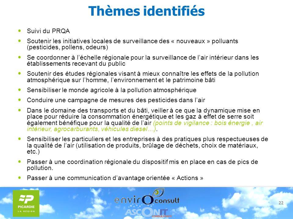 22 Thèmes identifiés Suivi du PRQA Soutenir les initiatives locales de surveillance des « nouveaux » polluants (pesticides, pollens, odeurs) Se coordo