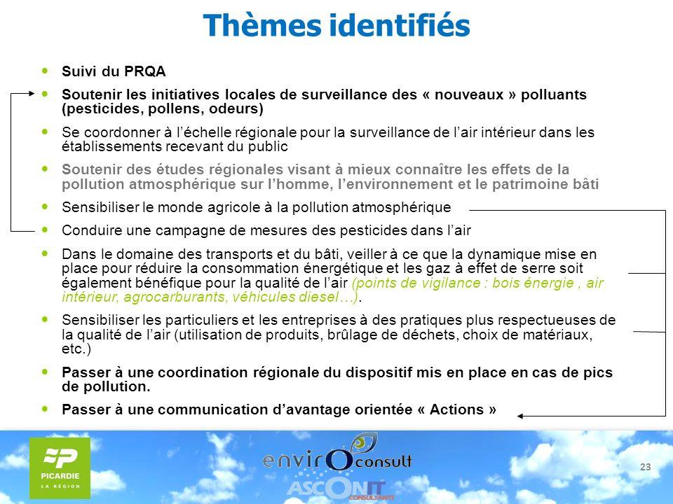 23 Thèmes identifiés Suivi du PRQA Soutenir les initiatives locales de surveillance des « nouveaux » polluants (pesticides, pollens, odeurs) Se coordo