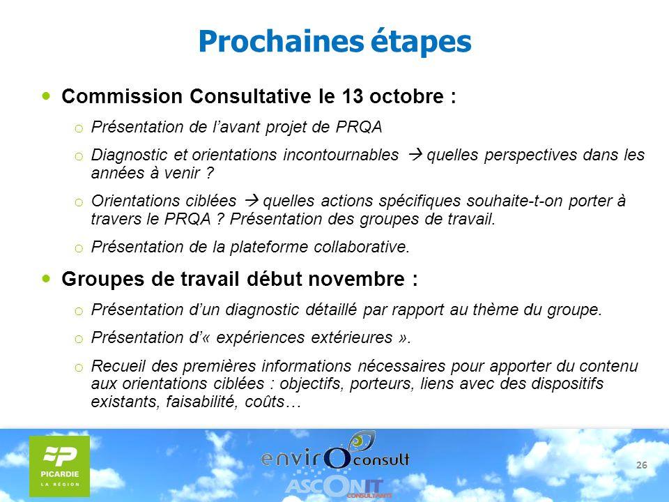 26 Prochaines étapes Commission Consultative le 13 octobre : o Présentation de lavant projet de PRQA o Diagnostic et orientations incontournables quel