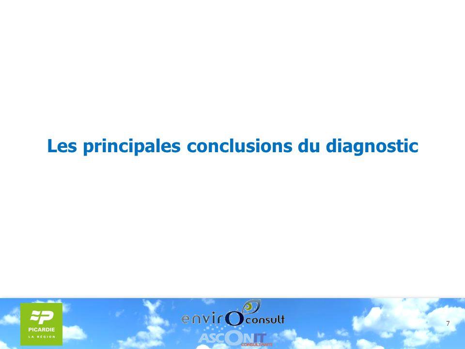 7 Les principales conclusions du diagnostic