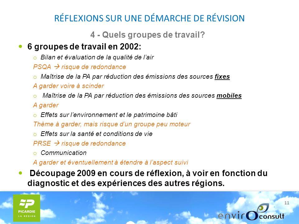 11 RÉFLEXIONS SUR UNE DÉMARCHE DE RÉVISION 4 - Quels groupes de travail.