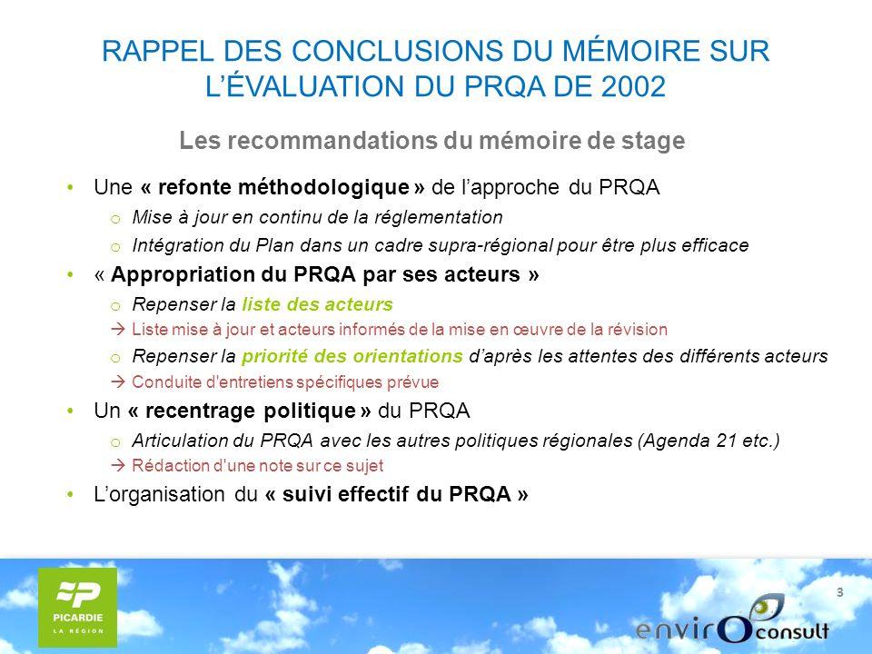 3 RAPPEL DES CONCLUSIONS DU MÉMOIRE SUR LÉVALUATION DU PRQA DE 2002 Les recommandations du mémoire de stage Une « refonte méthodologique » de lapproche du PRQA o Mise à jour en continu de la réglementation o Intégration du Plan dans un cadre supra-régional pour être plus efficace « Appropriation du PRQA par ses acteurs » o Repenser la liste des acteurs Liste mise à jour et acteurs informés de la mise en œuvre de la révision o Repenser la priorité des orientations daprès les attentes des différents acteurs Conduite d entretiens spécifiques prévue Un « recentrage politique » du PRQA o Articulation du PRQA avec les autres politiques régionales (Agenda 21 etc.) Rédaction d une note sur ce sujet Lorganisation du « suivi effectif du PRQA »