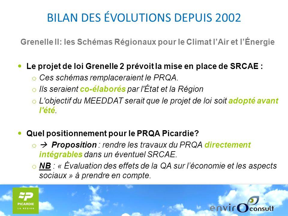 Grenelle II: les Schémas Régionaux pour le Climat lAir et lÉnergie Le projet de loi Grenelle 2 prévoit la mise en place de SRCAE : o Ces schémas remplaceraient le PRQA.