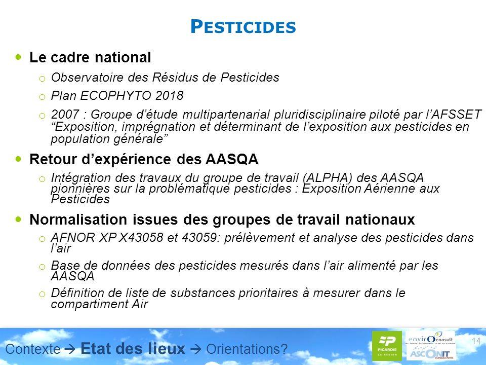 P ESTICIDES Le cadre national o Observatoire des Résidus de Pesticides o Plan ECOPHYTO 2018 o 2007 : Groupe détude multipartenarial pluridisciplinaire piloté par lAFSSET Exposition, imprégnation et déterminant de lexposition aux pesticides en population générale Retour dexpérience des AASQA o Intégration des travaux du groupe de travail (ALPHA) des AASQA pionnières sur la problématique pesticides : Exposition Aérienne aux Pesticides Normalisation issues des groupes de travail nationaux o AFNOR XP X43058 et 43059: prélèvement et analyse des pesticides dans lair o Base de données des pesticides mesurés dans lair alimenté par les AASQA o Définition de liste de substances prioritaires à mesurer dans le compartiment Air 14 Contexte Etat des lieux Orientations