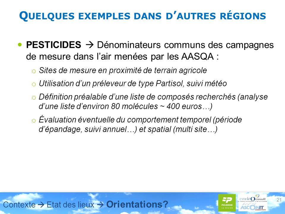 Q UELQUES EXEMPLES DANS D AUTRES RÉGIONS PESTICIDES Dénominateurs communs des campagnes de mesure dans lair menées par les AASQA : o Sites de mesure en proximité de terrain agricole o Utilisation dun préleveur de type Partisol, suivi météo o Définition préalable dune liste de composés recherchés (analyse dune liste denviron 80 molécules ~ 400 euros…) o Évaluation éventuelle du comportement temporel (période dépandage, suivi annuel…) et spatial (multi site…) 21 Contexte Etat des lieux Orientations