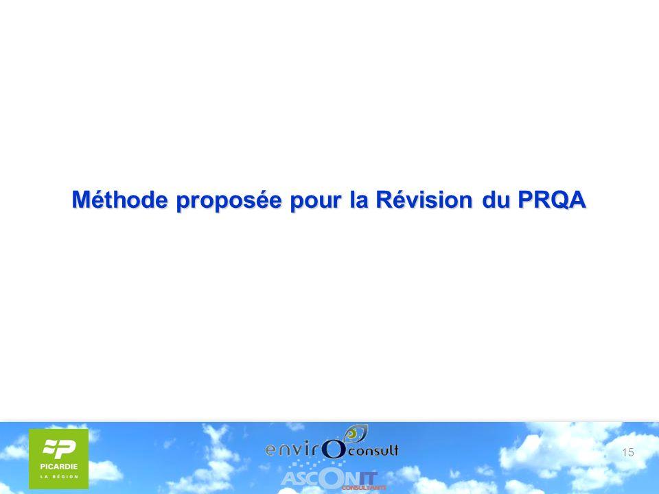 15 Méthode proposée pour la Révision du PRQA