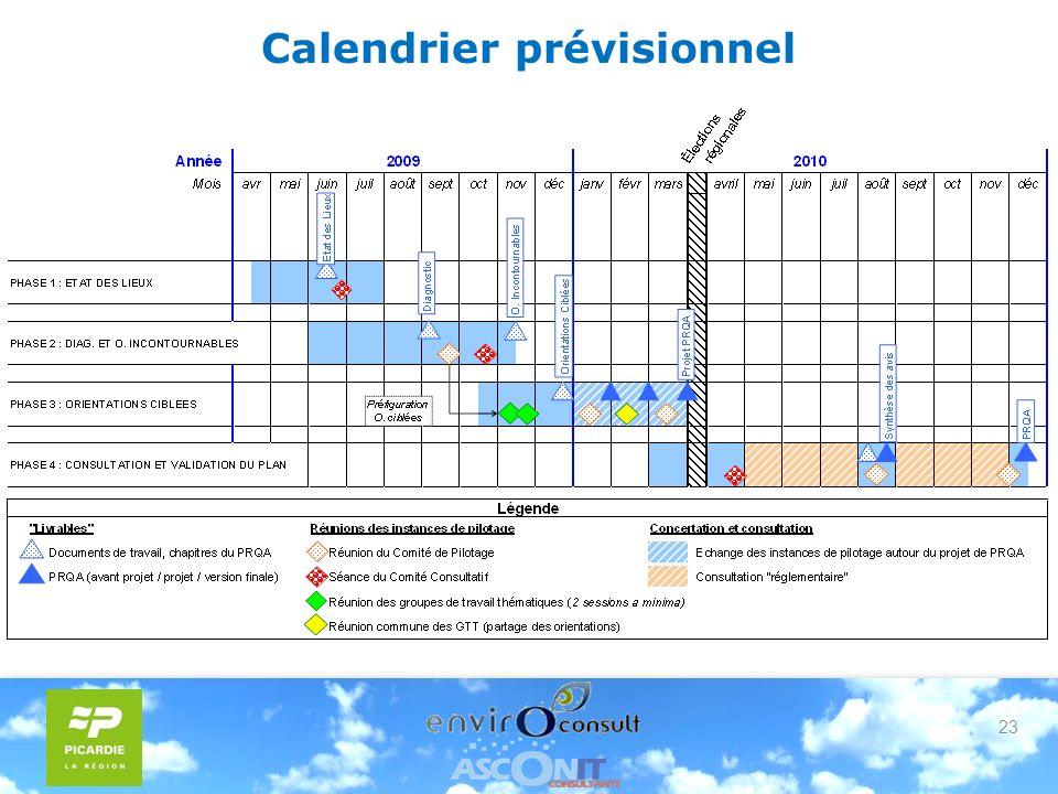 23 Calendrier prévisionnel