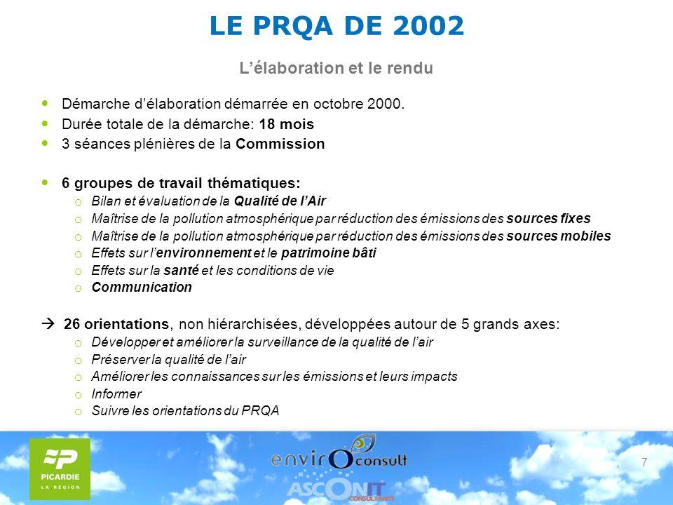 7 Lélaboration et le rendu Démarche délaboration démarrée en octobre 2000.