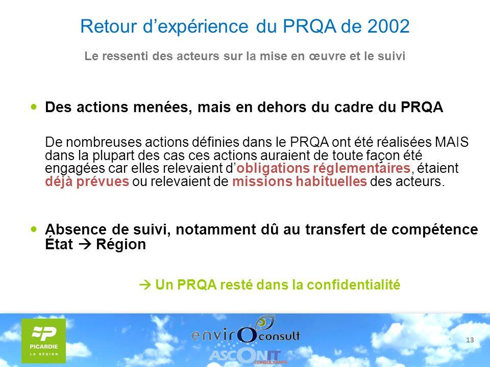 13 Retour dexpérience du PRQA de 2002 Des actions menées, mais en dehors du cadre du PRQA De nombreuses actions définies dans le PRQA ont été réalisée