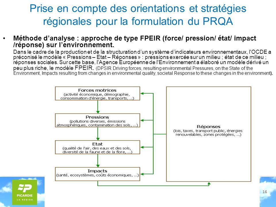 16 Prise en compte des orientations et stratégies régionales pour la formulation du PRQA Méthode danalyse : approche de type FPEIR (force/ pression/ é