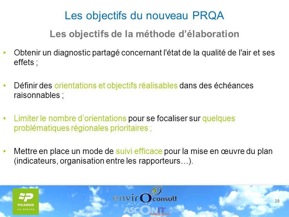 28 Les objectifs du nouveau PRQA Obtenir un diagnostic partagé concernant l'état de la qualité de l'air et ses effets ; Définir des orientations et ob