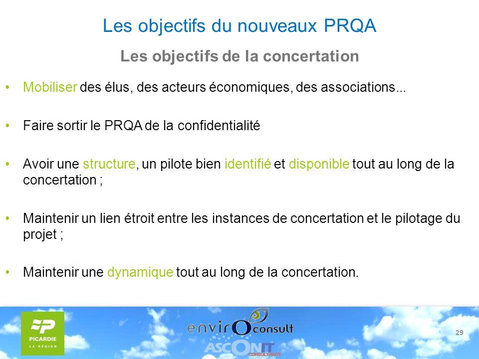29 Les objectifs du nouveaux PRQA Mobiliser des élus, des acteurs économiques, des associations... Faire sortir le PRQA de la confidentialité Avoir un