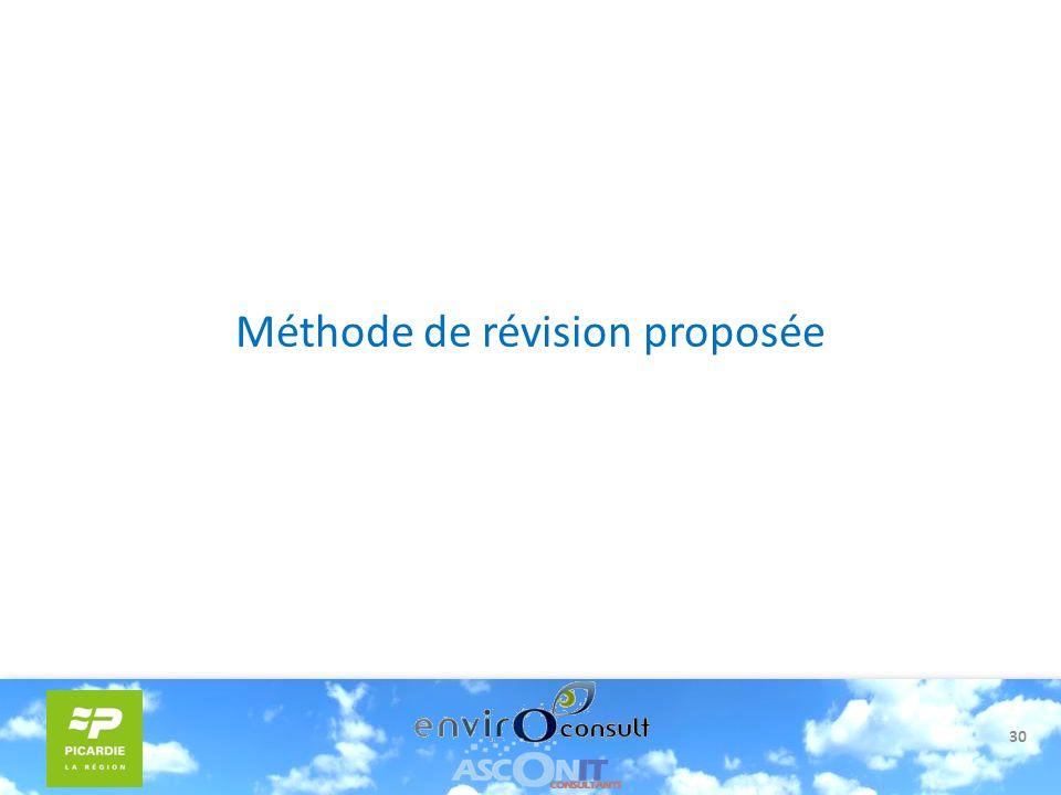 30 Méthode de révision proposée