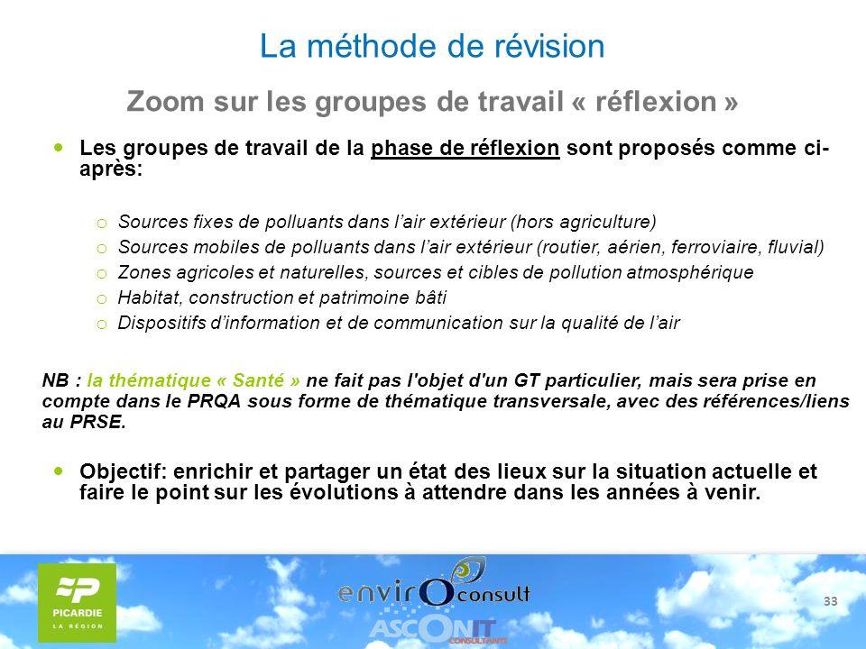 33 La méthode de révision Les groupes de travail de la phase de réflexion sont proposés comme ci- après: o Sources fixes de polluants dans lair extéri