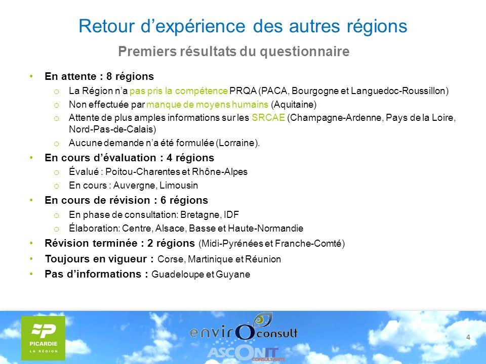 4 Retour dexpérience des autres régions Premiers résultats du questionnaire En attente : 8 régions o La Région na pas pris la compétence PRQA (PACA, B