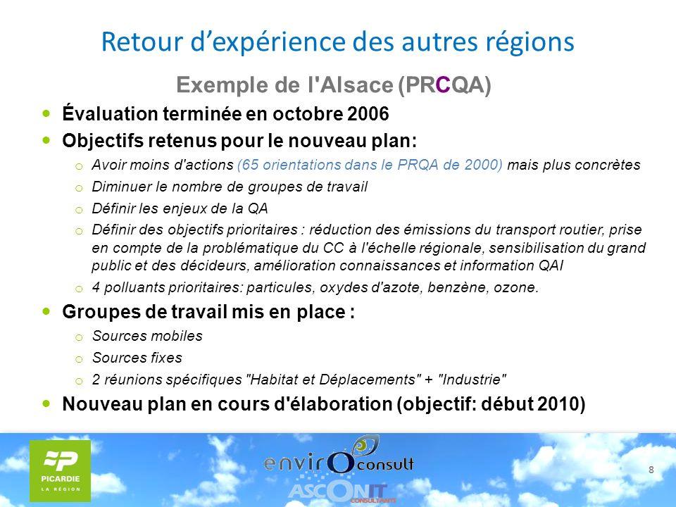 8 Exemple de l'Alsace (PRCQA) Évaluation terminée en octobre 2006 Objectifs retenus pour le nouveau plan: o Avoir moins d'actions (65 orientations dan