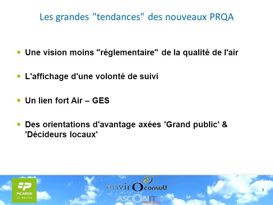 10 Retour d expérience du PRQA Picardie de 2002