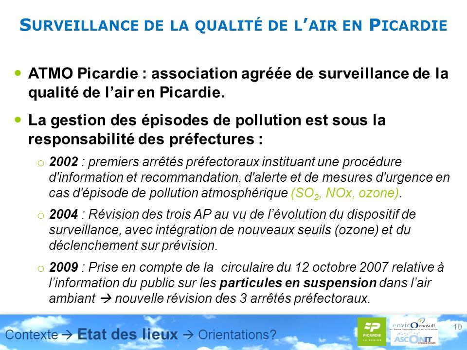 S URVEILLANCE DE LA QUALITÉ DE L AIR EN P ICARDIE ATMO Picardie : association agréée de surveillance de la qualité de lair en Picardie. La gestion des