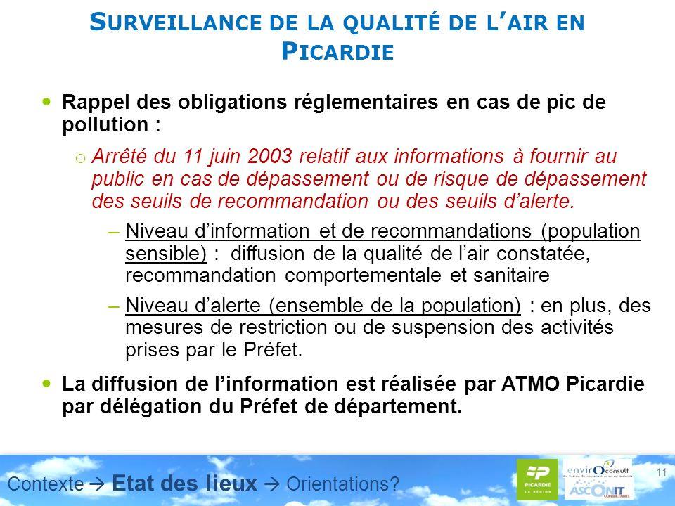 S URVEILLANCE DE LA QUALITÉ DE L AIR EN P ICARDIE Rappel des obligations réglementaires en cas de pic de pollution : o Arrêté du 11 juin 2003 relatif