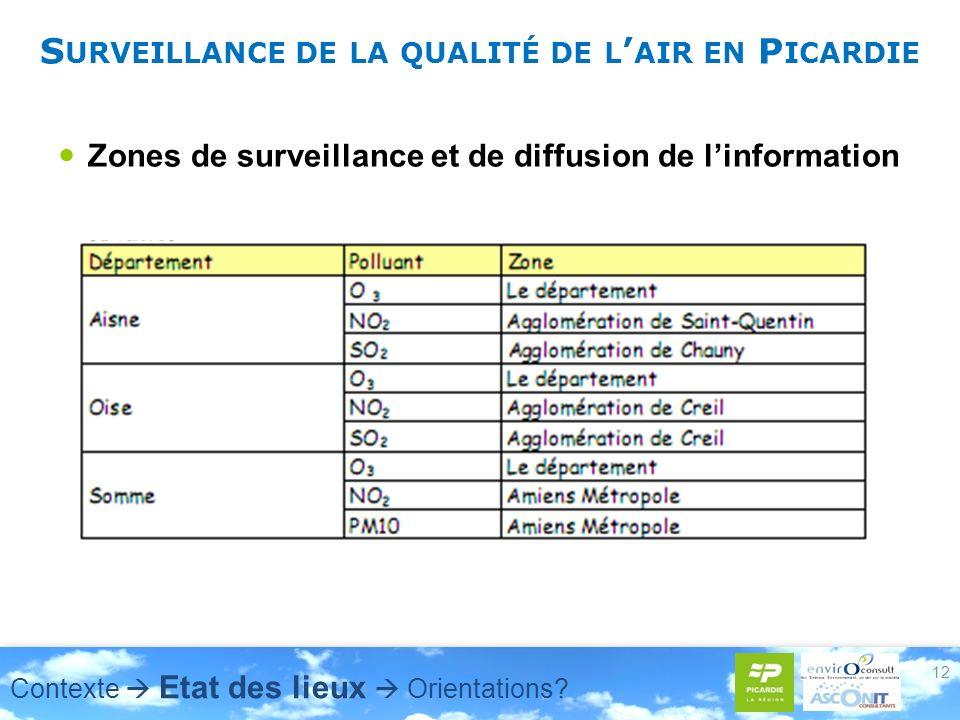 S URVEILLANCE DE LA QUALITÉ DE L AIR EN P ICARDIE Zones de surveillance et de diffusion de linformation 12 Contexte Etat des lieux Orientations?