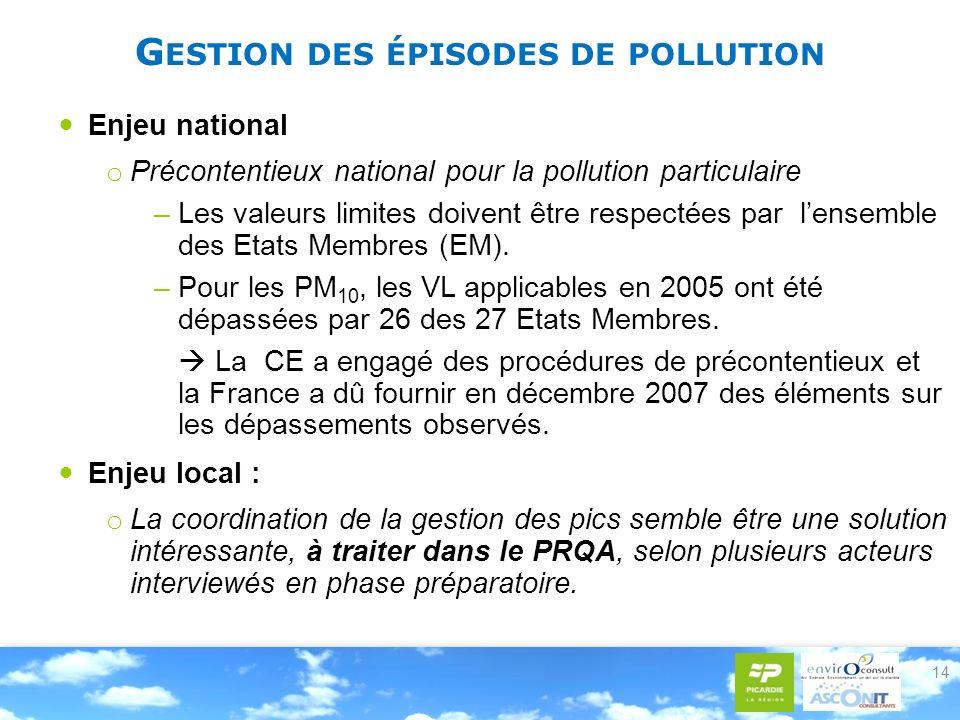 G ESTION DES ÉPISODES DE POLLUTION Enjeu national o Précontentieux national pour la pollution particulaire –Les valeurs limites doivent être respectée