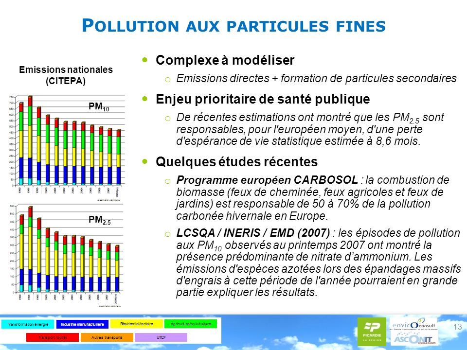 P OLLUTION AUX PARTICULES FINES 13 Complexe à modéliser o Emissions directes + formation de particules secondaires Enjeu prioritaire de santé publique o De récentes estimations ont montré que les PM 2.5 sont responsables, pour l européen moyen, d une perte d espérance de vie statistique estimée à 8,6 mois.