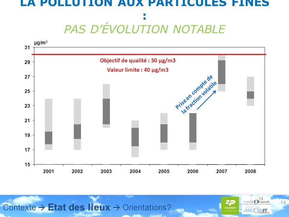 LA POLLUTION AUX PARTICULES FINES : PAS DÉVOLUTION NOTABLE 14 Contexte Etat des lieux Orientations
