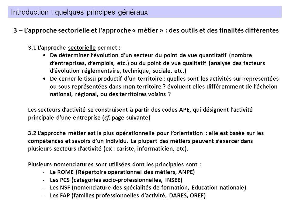 La Nomenclatures dActivités Françaises – NAF = secteurs dactivités.