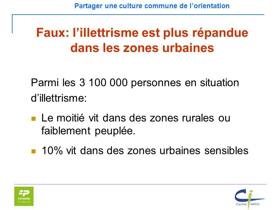 Partager une culture commune de lorientation Parmi les 3 100 000 personnes en situation dillettrisme: Le moitié vit dans des zones rurales ou faibleme