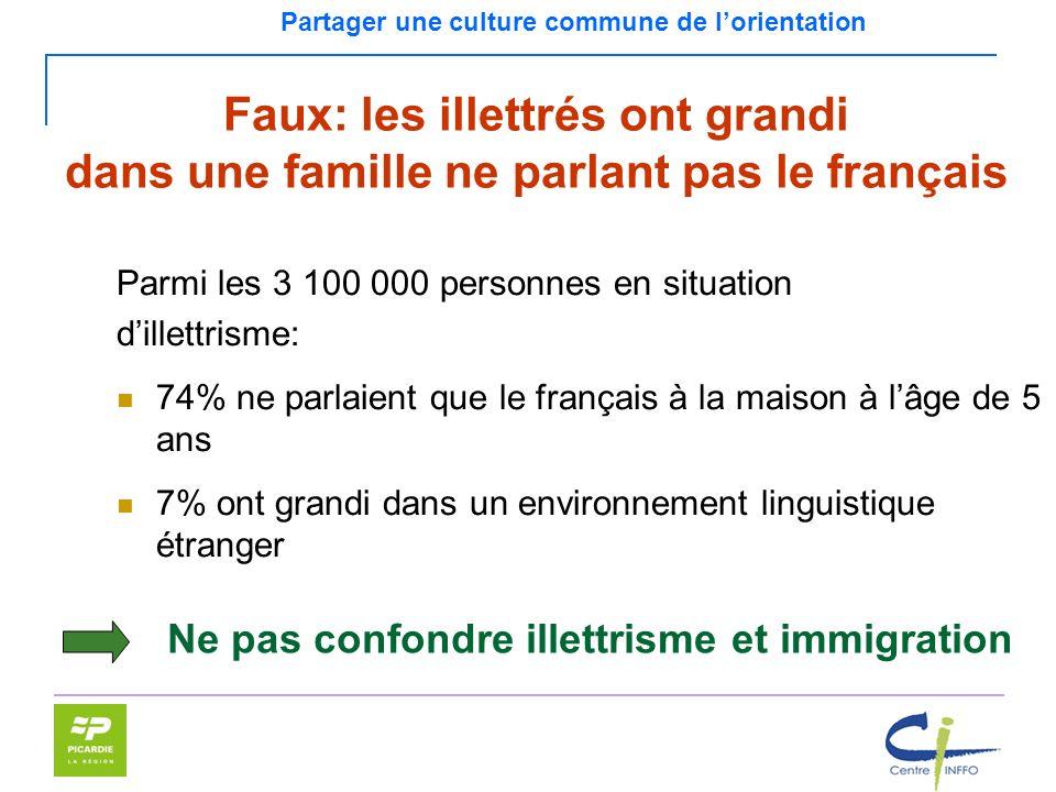Partager une culture commune de lorientation Parmi les 3 100 000 personnes en situation dillettrisme: 74% ne parlaient que le français à la maison à l