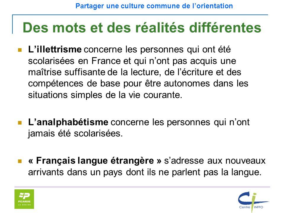 Partager une culture commune de lorientation Des mots et des réalités différentes Lillettrisme concerne les personnes qui ont été scolarisées en Franc