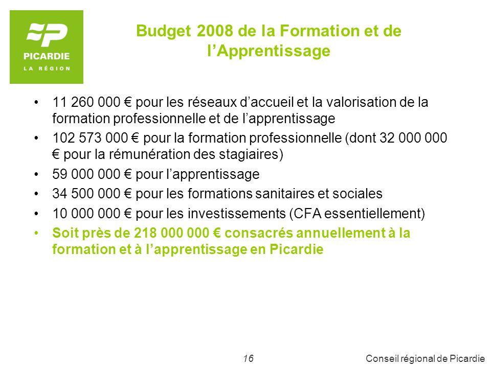 16Conseil régional de Picardie Budget 2008 de la Formation et de lApprentissage 11 260 000 pour les réseaux daccueil et la valorisation de la formatio