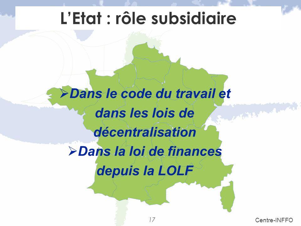 17 Centre-INFFO Dans le code du travail et dans les lois de décentralisation Dans la loi de finances depuis la LOLF LEtat : rôle subsidiaire