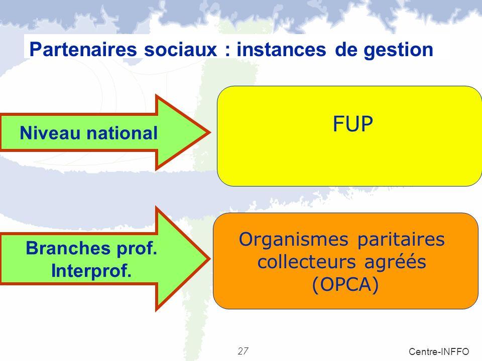 27 Centre-INFFO Organismes paritaires collecteurs agréés (OPCA) Partenaires sociaux : instances de gestion FUP Niveau national Branches prof. Interpro