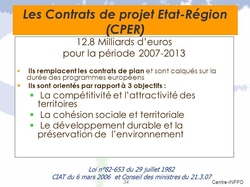 34 Centre-INFFO Les Contrats de projet Etat-Région (CPER) 12,8 Milliards deuros pour la période 2007-2013 Ils remplacent les contrats de plan et sont